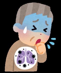 エアコン病気,ほこりカビアレルギー